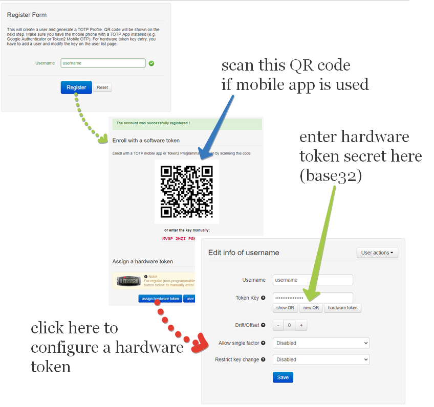 Hardware tokens for two-factor authentication Horizon View